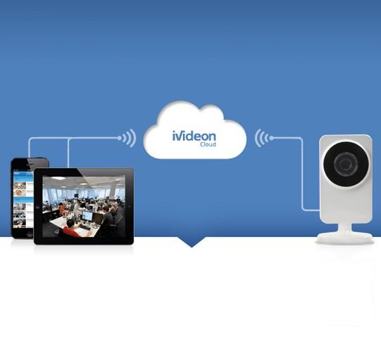 облачные технологии видеонаблюдения