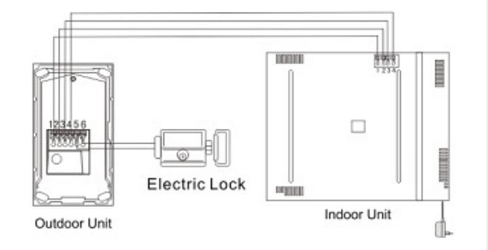 Типовая схема подключения видеодомофона. Источник фото: globalmarket.com