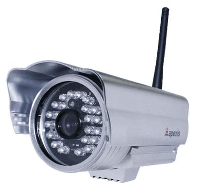 личная автономная камера