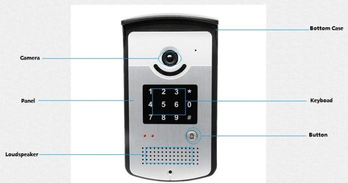 Вызывная панель видеодомофона. Источник фото: koontech.com