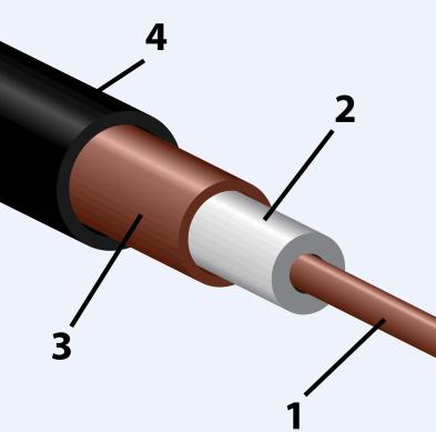 элементы кабеля