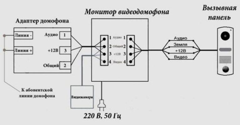 видеодомофон эволоджи инструкция