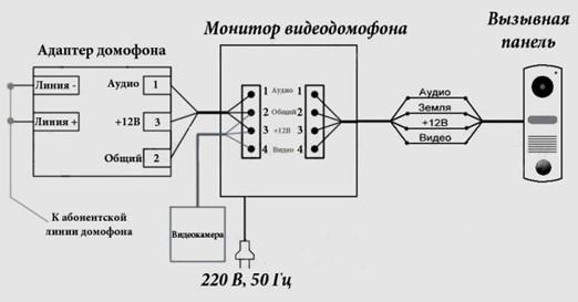 схема подключени видеодомофона