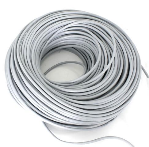 кабель для видеонаблюдения