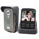 Современное видеонаблюдение – актуальные системы видео-охраны