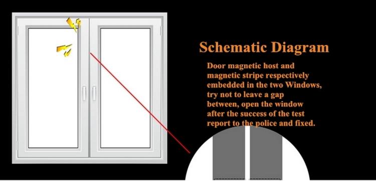 Принцип работы магнито-контактного датчика. Источник фото: securitysystemssupplier.com