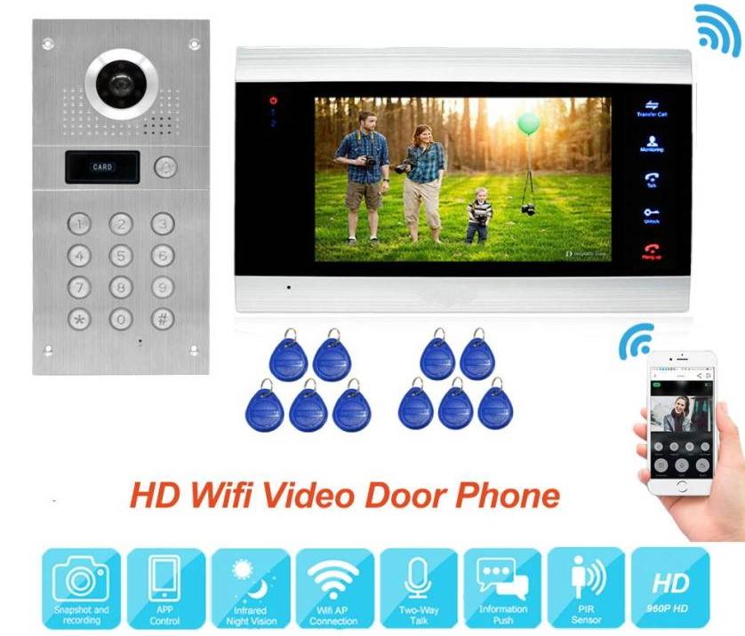Видеодомофон с датчиком движения. Источник фото: priparax.com