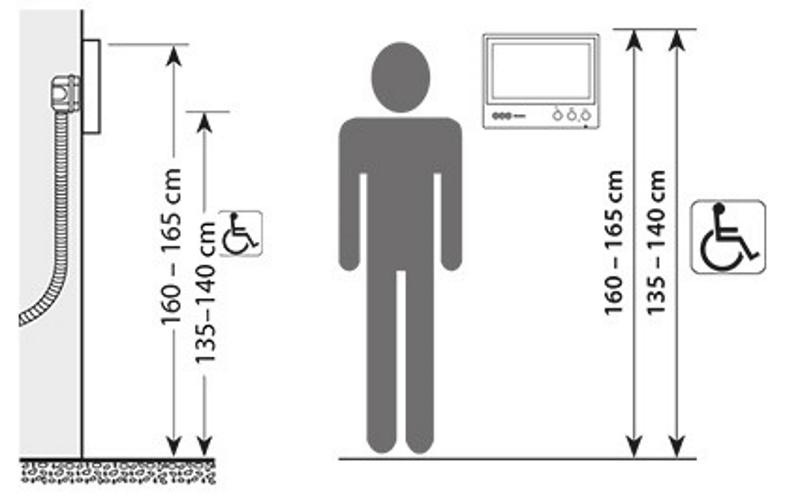 Рекомендуемая высота установки вызывной панели домофона. Источник фото: wallsheaven.com