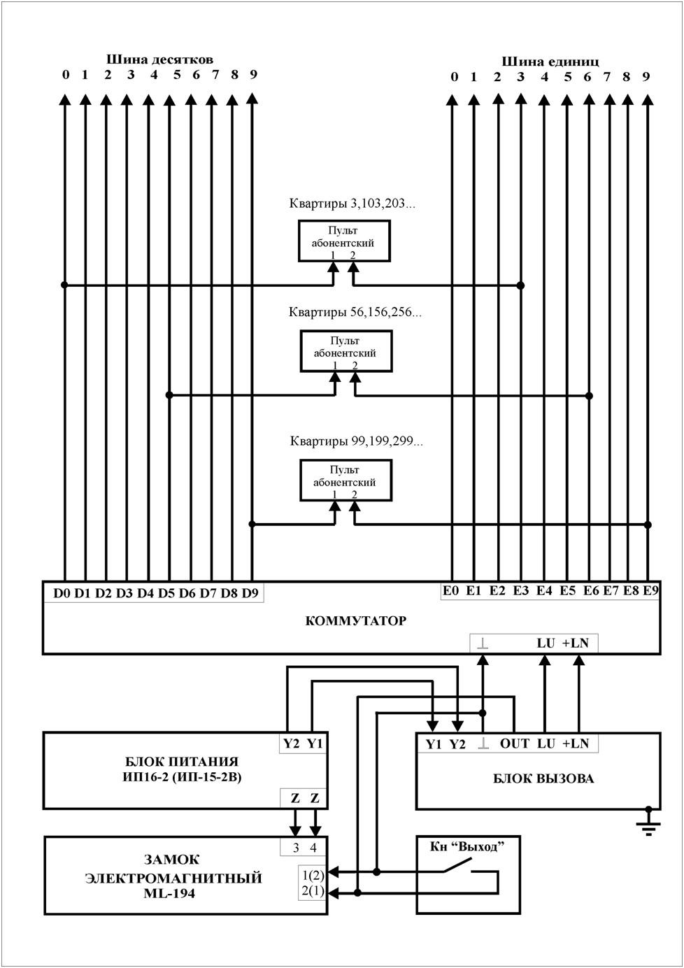 Рисунок 1. Схема подключения домофона Eltis
