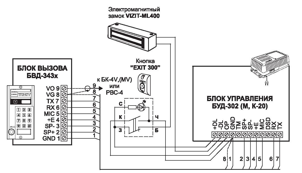 Рисунок 2. Пример схемы подключения домофона «Визит»