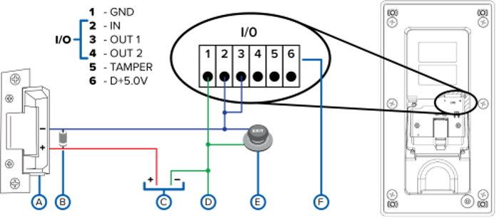 Схема подключения видеодомофона к подъездному домофону. Источник фото: avigilon.com
