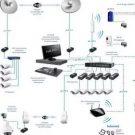 Что вас ждет при проектировании системы видеонаблюдения – вопросы и ответы